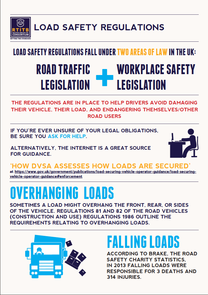 am 1 Load Safety Regulations
